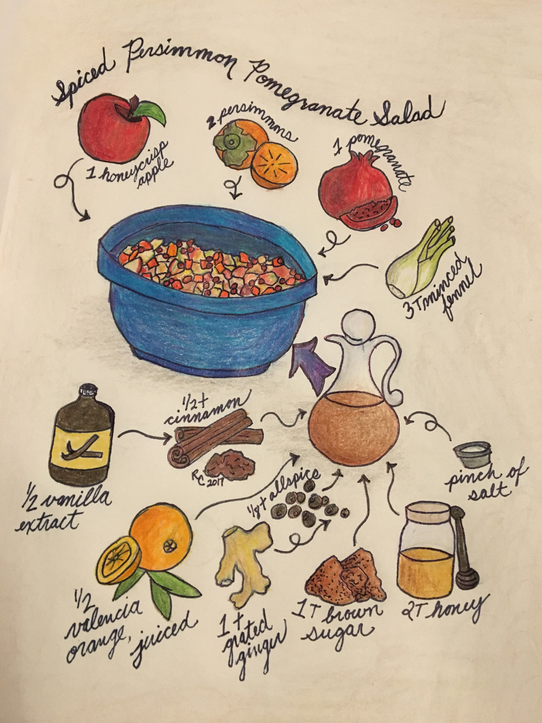 Spiced Persimmon Pomegranate Salad - a recipe sketch